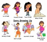 dora the explorer porn media dora explorer porn