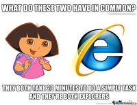 dora the explorer porn internet explorer dora net