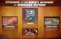 anal and bukkake flintstones-style porn pics creationmuseum labels rants