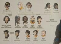toph porn rhikk family tree avatar legend korra tokka theory