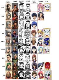 sexual anime comics gallery misc xiii sangokushi adaptations romance three kingdoms anime comparison
